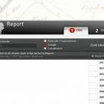 Online historische kaarten en gegevens per locatie