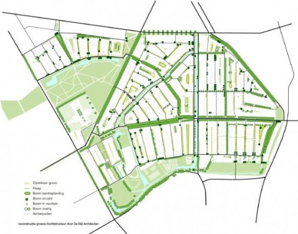 Reconstructie groenplan-Vreewijk . Afb. de Nijl architecten via platform VOER