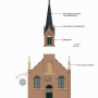 Feestelijke plaatsing toren op Molkenboer- kerk St Michael te Blokker
