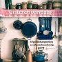 SCP rapport: kwart Nederlanders bezig met erfgoed