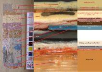 Kleurhistorisch onderzoek Foto via Stichting ERM
