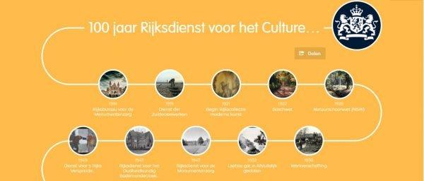100 jaar Rijksdienst voor het Cultureel erfgoed