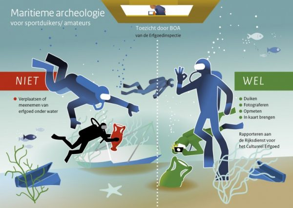 Maritieme archeologie voor sportduikers/amateurs