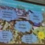 Duurzaamheid op de historische boerderij